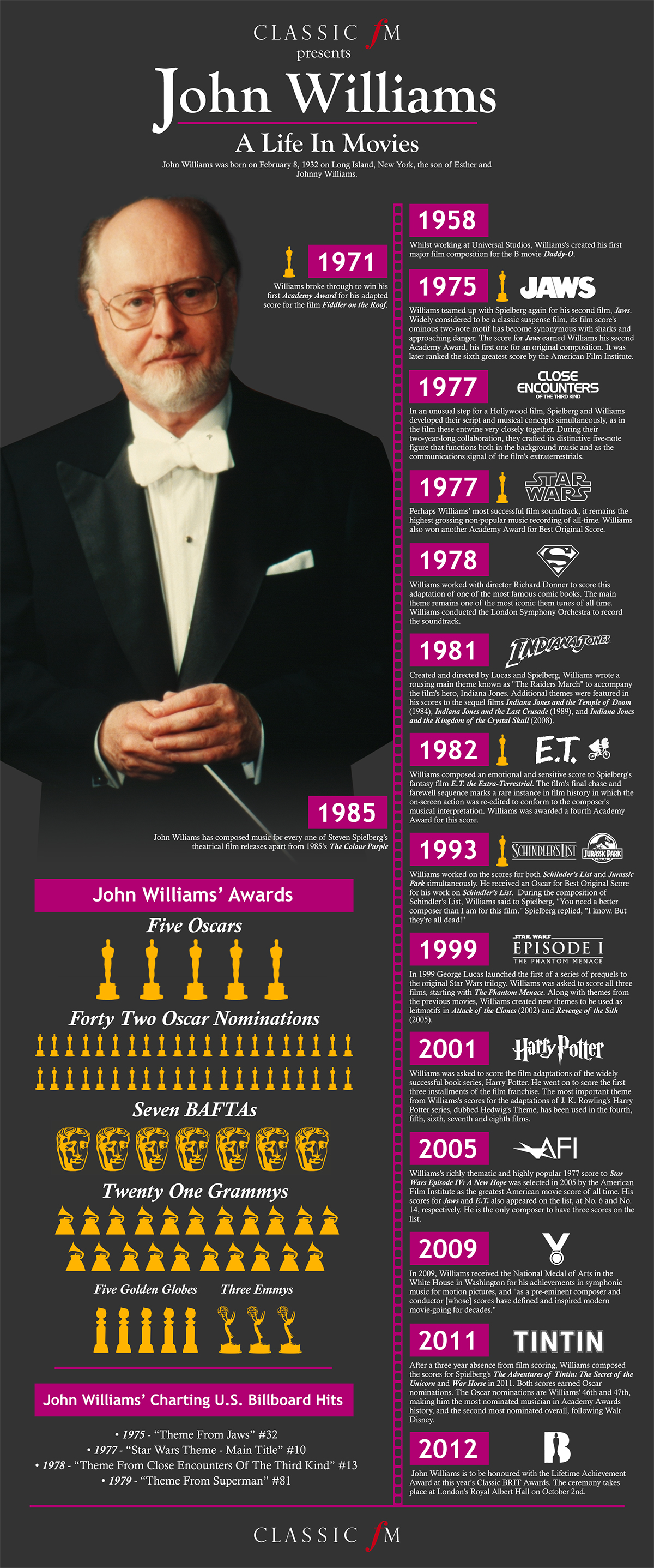john-williams-life-in-movies-infographic-1345825957-custom-0